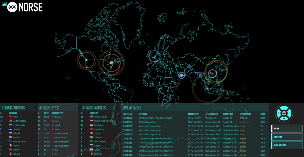 Real Time Threats Monitor